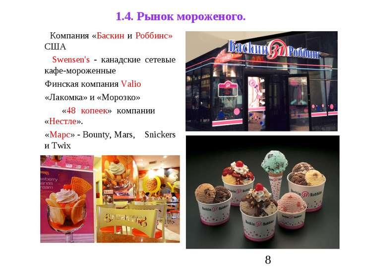 1.4. Рынок мороженого. Компания «Баскин и Роббинс» США Swensen's - канадские ...