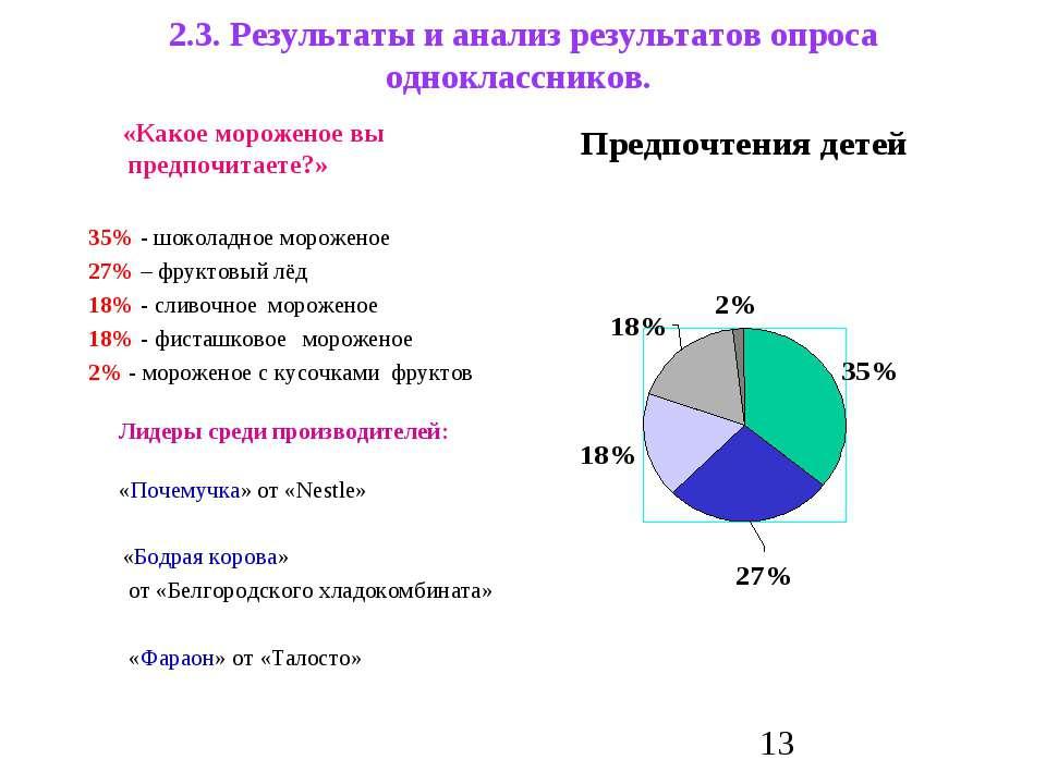 2.3. Результаты и анализ результатов опроса одноклассников. «Какое мороженое ...
