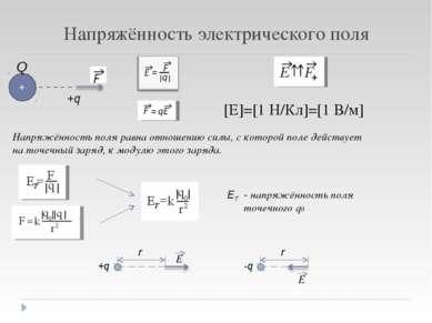 Напряжённость электрического поля [E]=[1 H/Кл]=[1 В/м] +q + Q Напряжённость п...