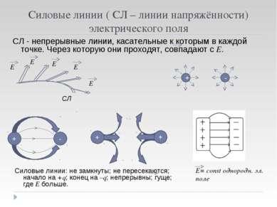 Силовые линии ( СЛ – линии напряжённости) электрического поля СЛ - непрерывны...