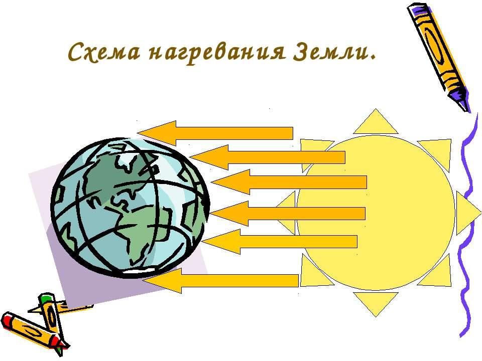 Схема нагревания Земли.