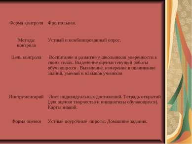 Форма контроля Фронтальная. Методы контроля Устный и комбинированный опрос. ...
