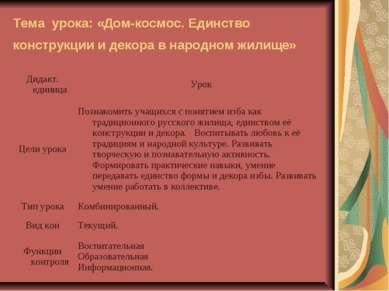 Тема урока: «Дом-космос. Единство конструкции и декора в народном жилище»