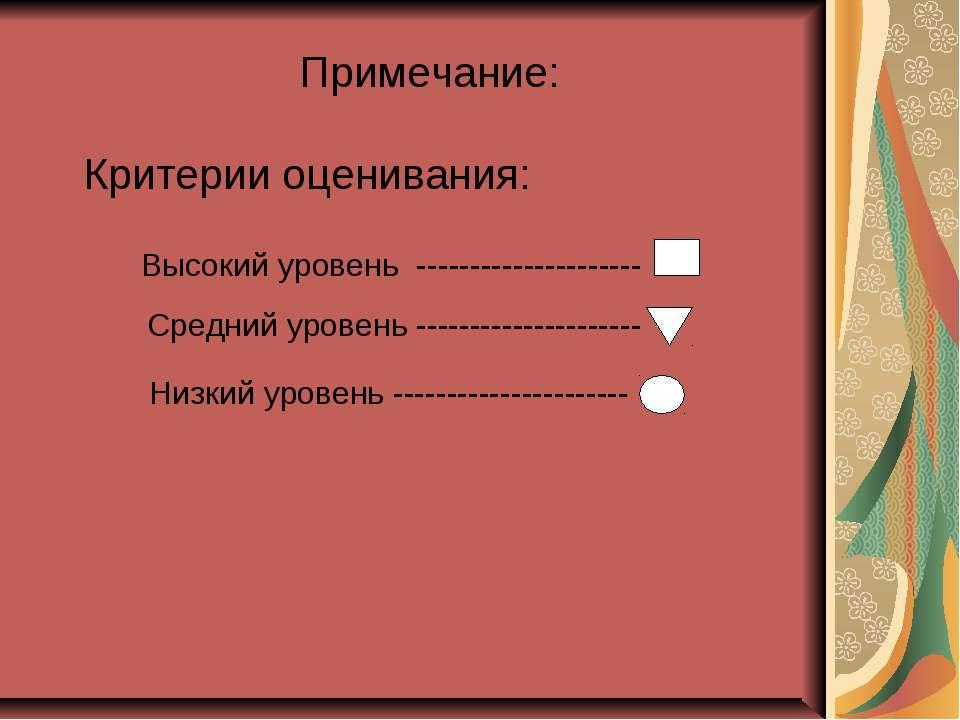 Примечание: Критерии оценивания: Высокий уровень --------------------- Средни...