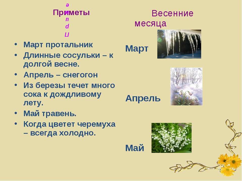 Описание весны по картинке