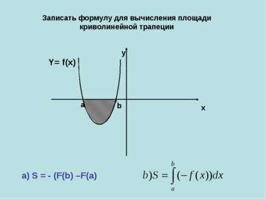 x y а b Y= f(x) a) S = - (F(b) –F(a) Записать формулу для вычисления площади ...
