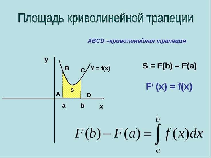y x B C D A a b Y = f(x) s ABCD –криволинейная трапеция S = F(b) – F(a) F/ (x...