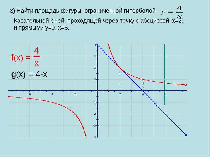 3) Найти площадь фигуры, ограниченной гиперболой Касательной к ней, проходяще...