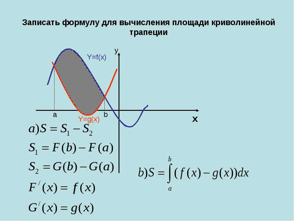 x a b y Y=f(x) Y=g(x) Записать формулу для вычисления площади криволинейной т...