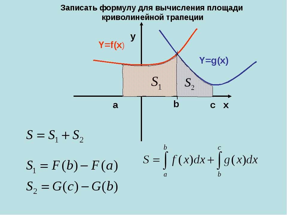 Y=f(x) Y=g(x) x y a b c Записать формулу для вычисления площади криволинейной...