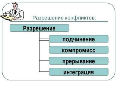 Разрешение конфликтов: