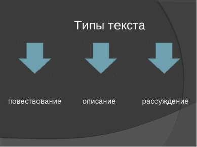 Типы текста повествование описание рассуждение