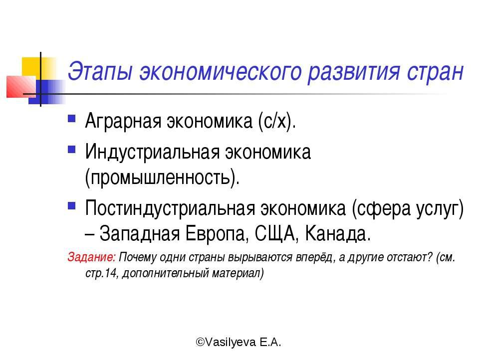 Этапы экономического развития стран Аграрная экономика (с/х). Индустриальная ...