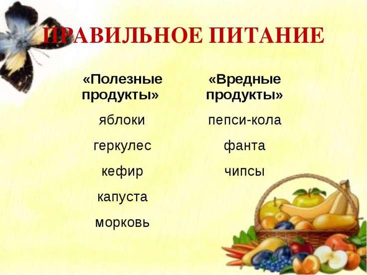 ПРАВИЛЬНОЕ ПИТАНИЕ «Полезные продукты» «Вредные продукты» яблоки пепси-кола г...