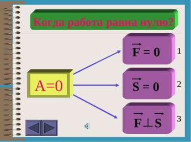 А=0 F S S = 0 F = 0 Когда работа равна нулю? 1 2 3