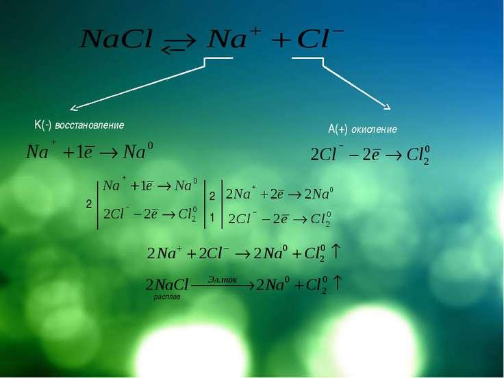 K(-) восстановление A(+) окисление 2 2 1 расплав