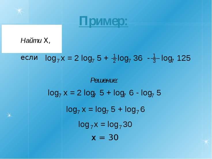 Пример: Найти X, если 1 Решение: x = 30 __ ___ 2 3 1