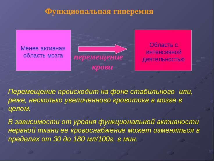 Функциональная гиперемия Менее активная область мозга Область с интенсивной д...