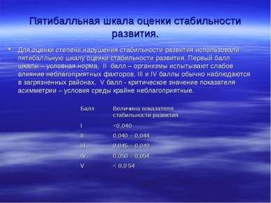 Пятибалльная шкала оценки стабильности развития. Для оценки степени нарушения...
