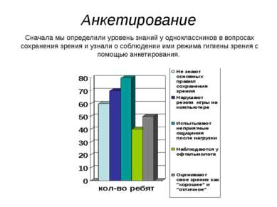 Анкетирование Сначала мы определили уровень знаний у одноклассников в вопроса...