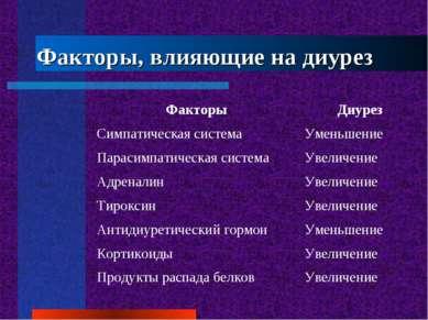 Факторы, влияющие на диурез