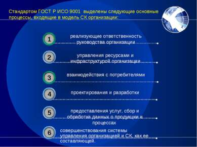 Стандартом ГОСТ Р ИСО 9001 выделены следующие основные процессы, входящие в м...