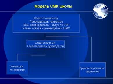 Совет по качеству Председатель –директор Зам. председатель – завуч по УВР Чле...