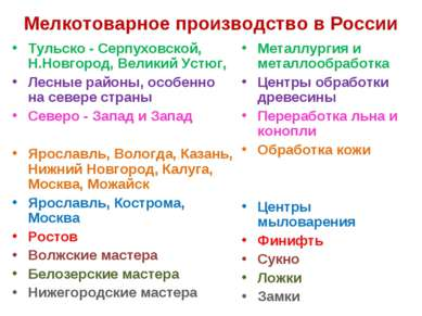 Мелкотоварное производство в России Тульско - Серпуховской, Н.Новгород, Велик...