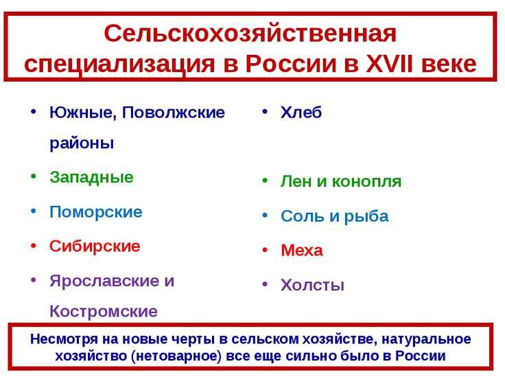 Сельскохозяйственная специализация в России в XVII веке Южные, Поволжские рай...
