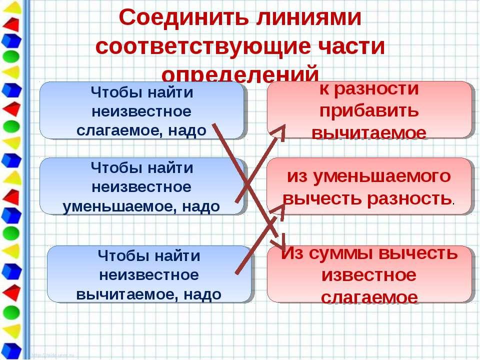 Соединить линиями соответствующие части определений Чтобы найти неизвестное с...