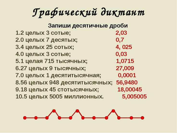 Графический диктант Запиши десятичные дроби 2 целых 3 сотые; 2,03 0 целых 7 д...