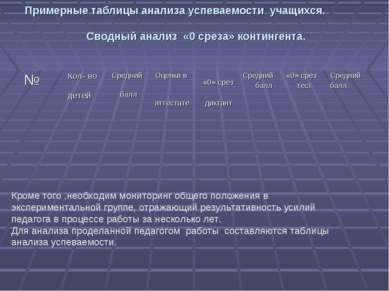 Примерные таблицы анализа успеваемости учащихся. Сводный анализ «0 среза» кон...