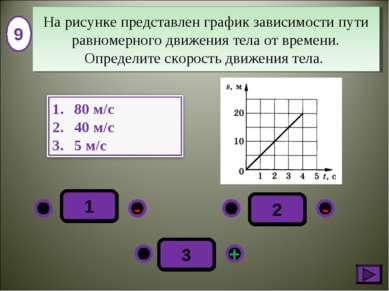 1 - + - 3 2 9 На рисунке представлен график зависимости пути равномерного дви...
