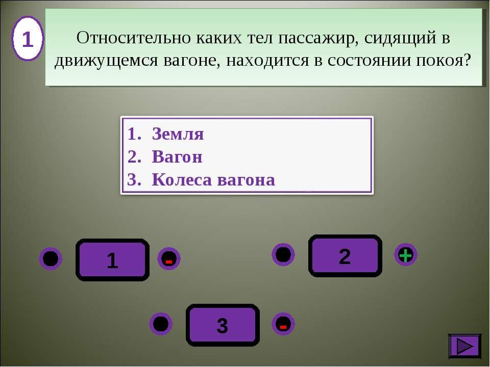 1 - + - 3 2 1 Относительно каких тел пассажир, сидящий в движущемся вагоне, н...