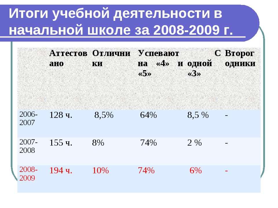 Итоги учебной деятельности в начальной школе за 2008-2009 г. Аттестовано Отли...
