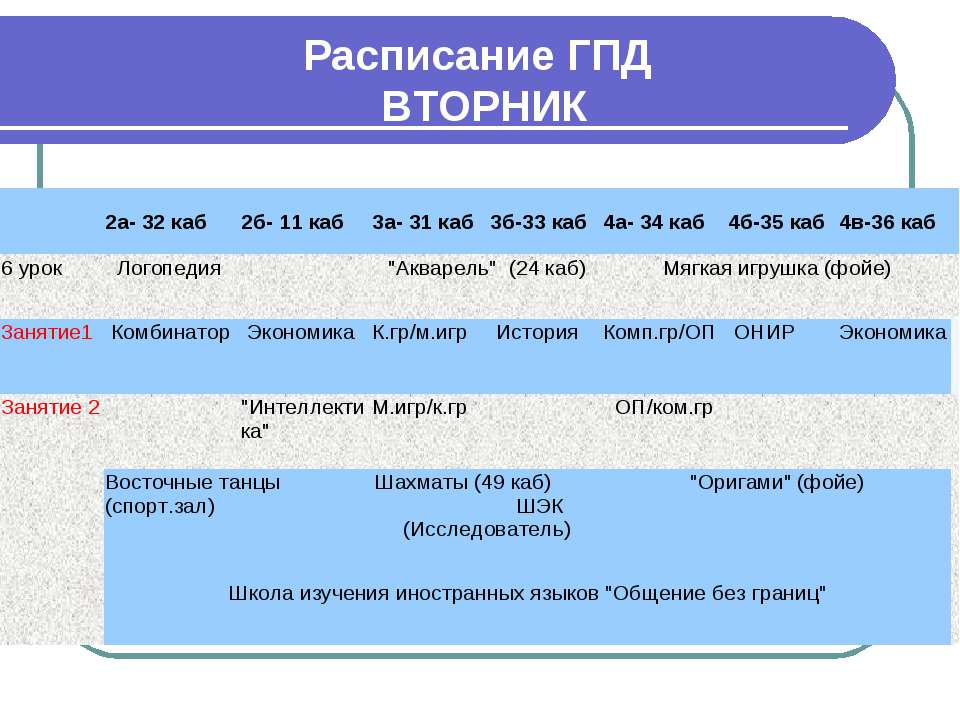 Расписание ГПД ВТОРНИК 2а- 32 каб 2б- 11 каб 3а- 31 каб 3б-33 каб 4а- 34 каб ...