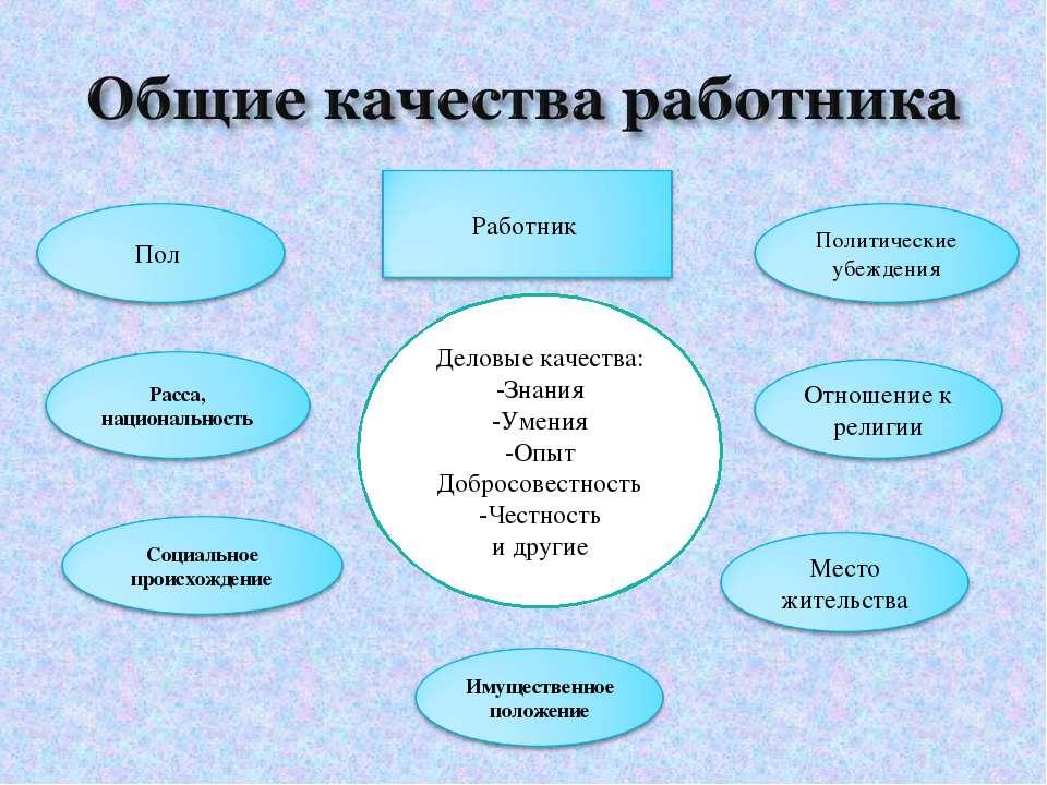 Деловые качества: -Знания -Умения -Опыт Добросовестность -Честность и другие