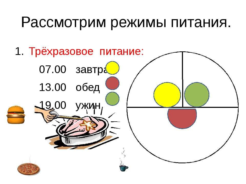 Рассмотрим режимы питания. Трёхразовое питание: 07.00 завтрак 13.00 обед 19.0...