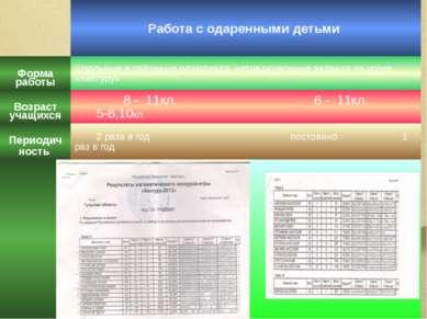 Работасодареннымидетьми Форма работы Школьные и районные олимпиада, нетрадици...
