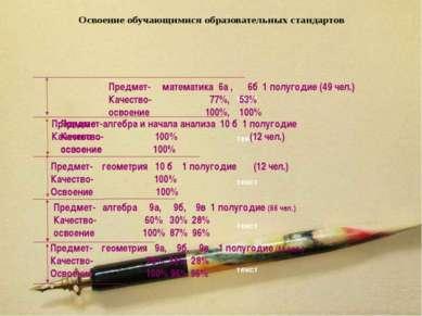 Предмет- Качество- освоение текст текст текст текст текст Предмет- математика...