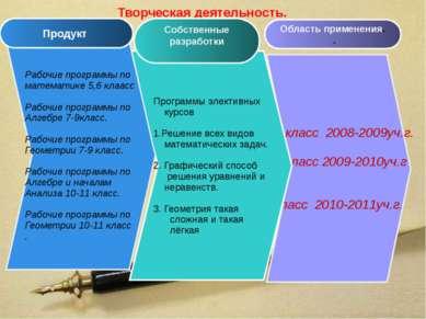 Творческая деятельность. 9 класс 2008-2009уч.г. 9 класс 2009-2010уч.г 9 класс...
