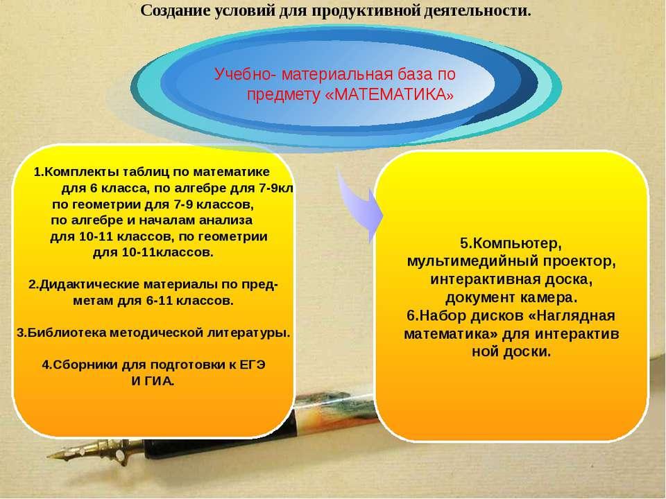 5.Компьютер, мультимедийный проектор, интерактивная доска, документ камера. 6...