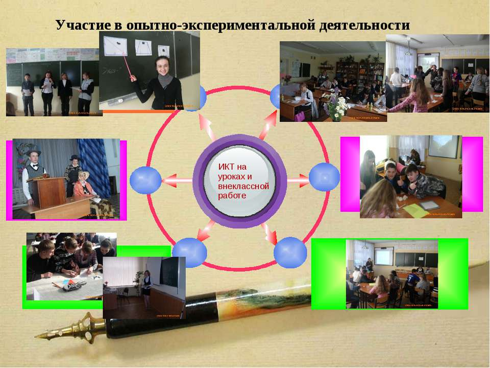 Участие в опытно-экспериментальной деятельности ИКТ на уроках и внеклассной р...