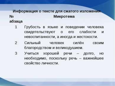 Информация о тексте для сжатого изложения № абзаца Микротема 1 Грубость в язы...