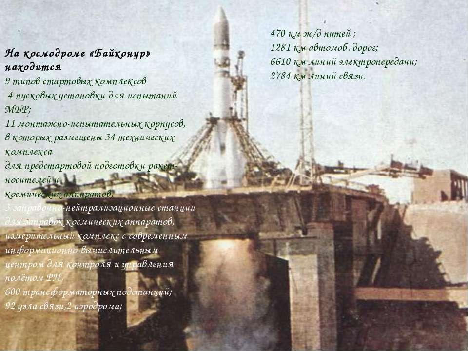 На космодроме «Байконур» находится 9 типов стартовых комплексов 4 пусковых ус...