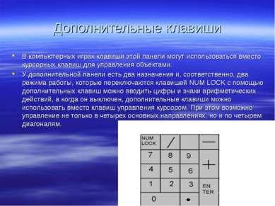 Дополнительные клавиши В компьютерных играх клавиши этой панели могут использ...
