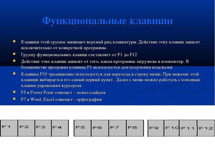 Функциональные клавиши Клавиши этой группы занимают верхний ряд клавиатуры. Д...