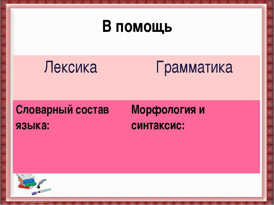 В помощь Лексика Грамматика Словарный состав языка: Морфология и синтаксис: