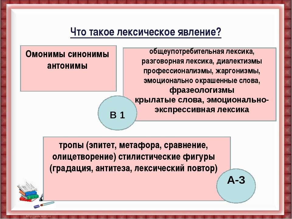 Что такое лексическое явление? Омонимы синонимы антонимы общеупотребительная ...