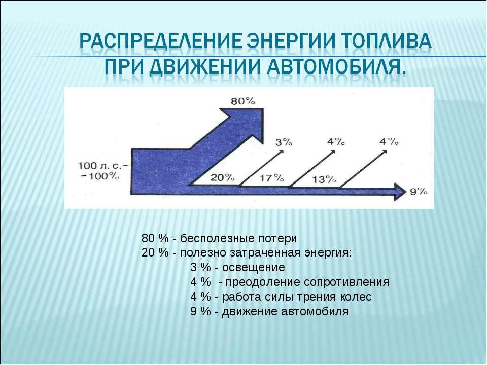 80 % - бесполезные потери 20 % - полезно затраченная энергия: 3 % - освещение...